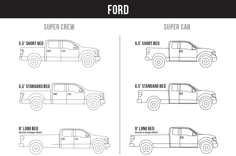 Ford Config