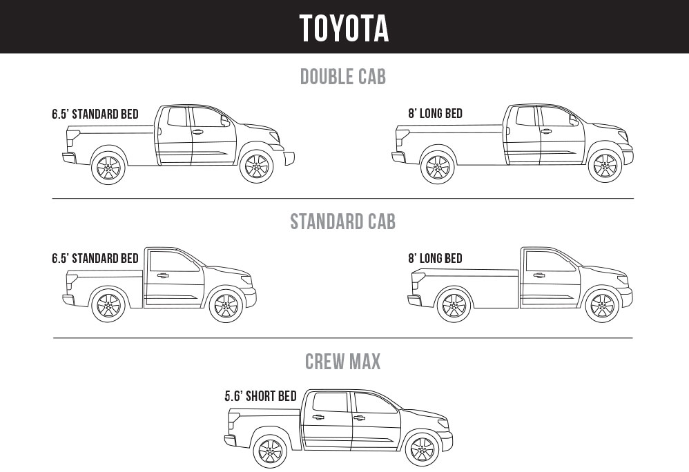 Toyota Configs